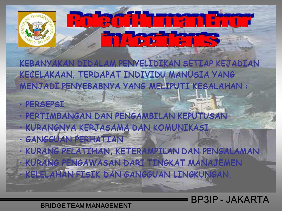 BP3IP - JAKARTA BRIDGE TEAM MANAGEMENT KEBANYAKAN DIDALAM PENYELIDIKAN SETIAP KEJADIAN KECELAKAAN, TERDAPAT INDIVIDU MANUSIA YANG MENJADI PENYEBABNYA
