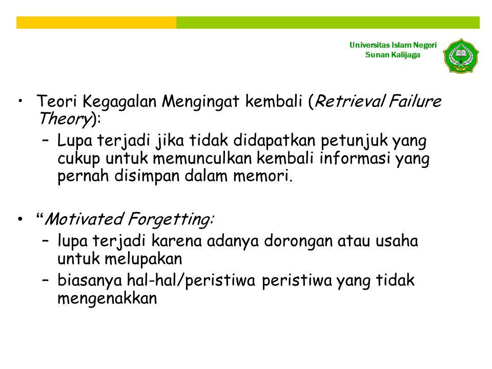 Universitas Islam Negeri Sunan Kalijaga •Teori Kegagalan Mengingat kembali (Retrieval Failure Theory): –Lupa terjadi jika tidak didapatkan petunjuk yang cukup untuk memunculkan kembali informasi yang pernah disimpan dalam memori.