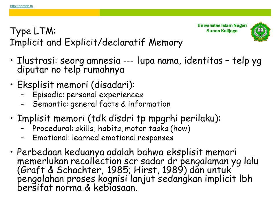 Universitas Islam Negeri Sunan Kalijaga •Ilustrasi: seorg amnesia --- lupa nama, identitas – telp yg diputar no telp rumahnya •Eksplisit memori (disadari): –Episodic: personal experiences –Semantic: general facts & information •Implisit memori (tdk disdri tp mpgrhi perilaku): –Procedural: skills, habits, motor tasks (how) –Emotional: learned emotional responses •Perbedaan keduanya adalah bahwa eksplisit memori memerlukan recollection scr sadar dr pengalaman yg lalu (Graft & Schachter, 1985; Hirst, 1989) dan untuk pengolahan proses kognisi lanjut sedangkan implicit lbh bersifat norma & kebiasaan.