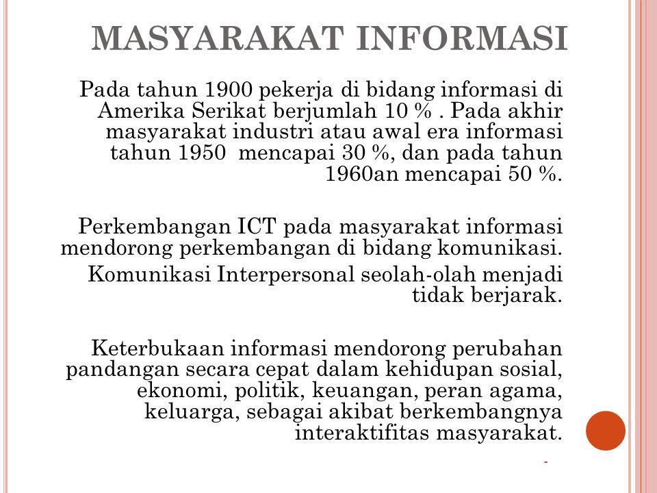 MASYARAKAT INFORMASI Pada tahun 1900 pekerja di bidang informasi di Amerika Serikat berjumlah 10 %.