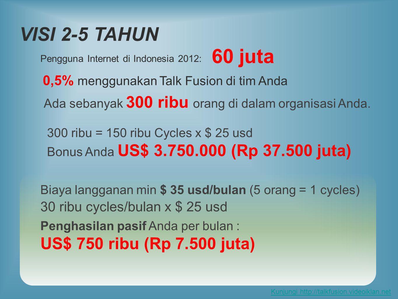 VISI 2-5 TAHUN Pengguna Internet di Indonesia 2012: 60 juta 0,5% menggunakan Talk Fusion di tim Anda Ada sebanyak 300 ribu orang di dalam organisasi Anda.