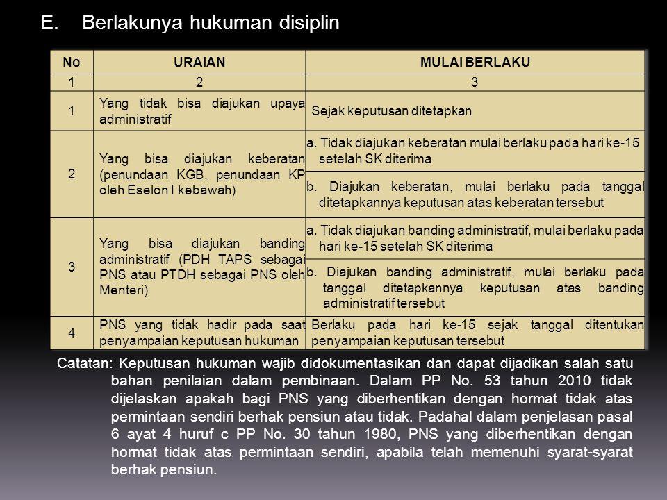 E.Berlakunya hukuman disiplin Catatan: Keputusan hukuman wajib didokumentasikan dan dapat dijadikan salah satu bahan penilaian dalam pembinaan. Dalam