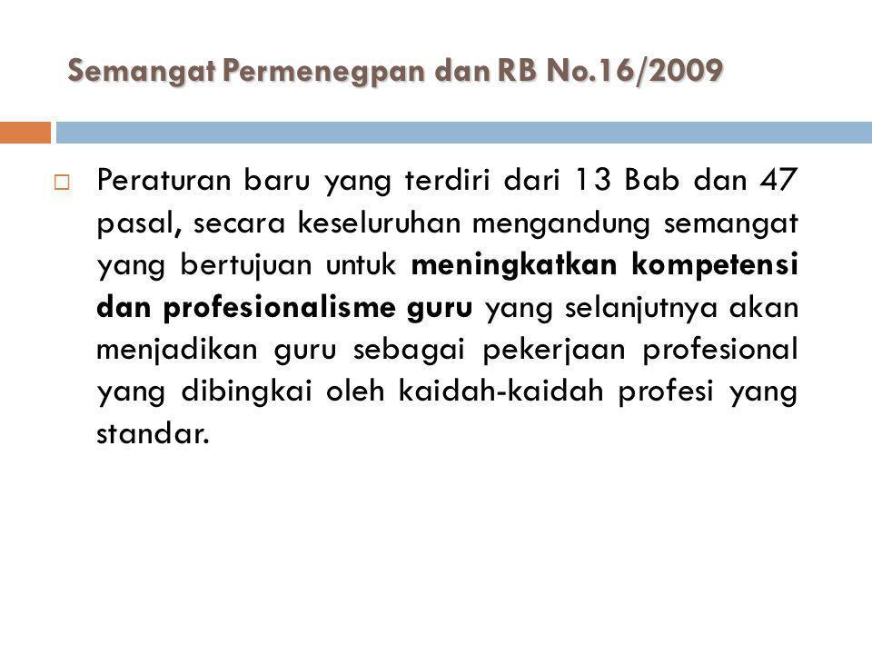 Semangat Permenegpan dan RB No.16/2009 (2)  Peraturan ini terbit dalam rangka memberi ruang dan mendukung pelaksanaan tugas dan peran guru agar menjadi guru yang professional.
