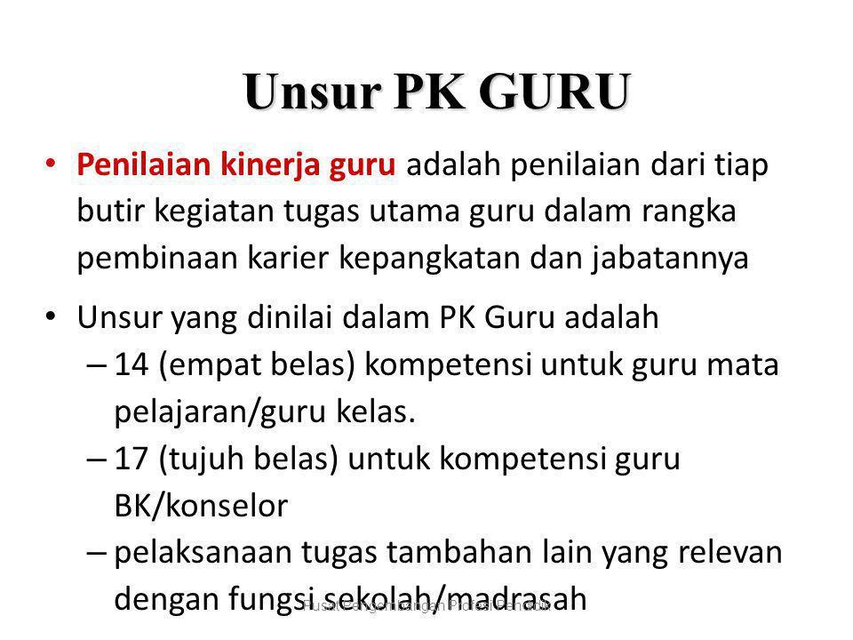 Unsur PK GURU • Penilaian kinerja guru adalah penilaian dari tiap butir kegiatan tugas utama guru dalam rangka pembinaan karier kepangkatan dan jabata