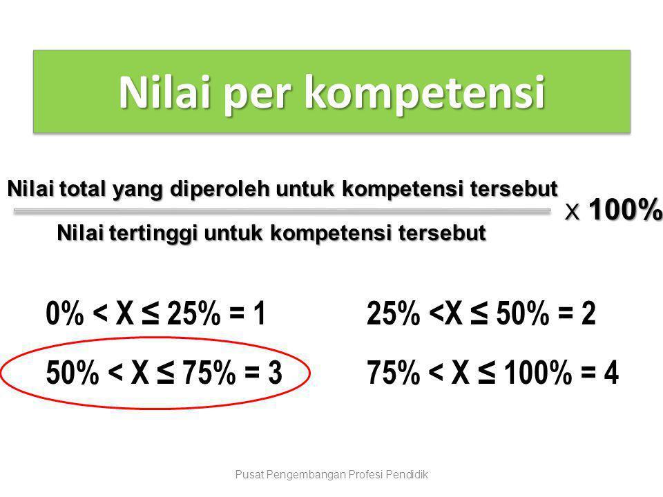 Nilai per kompetensi Nilai total yang diperoleh untuk kompetensi tersebut Nilai tertinggi untuk kompetensi tersebut X 100% 0% < X ≤ 25% = 1 25% <X ≤ 5