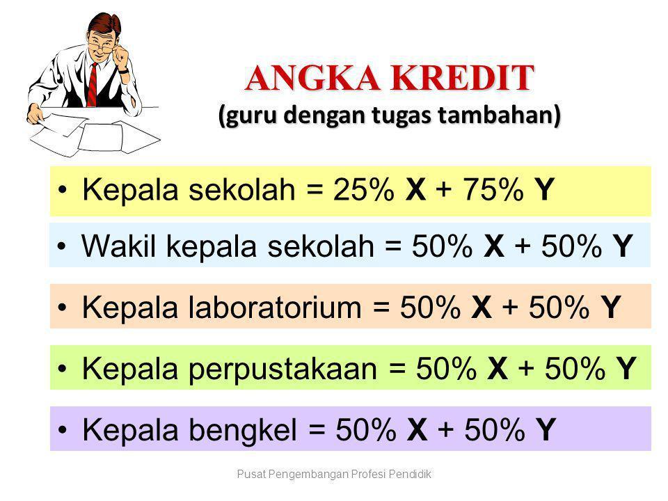 •Kepala bengkel = 50% X + 50% Y •Kepala perpustakaan = 50% X + 50% Y •Kepala laboratorium = 50% X + 50% Y •Wakil kepala sekolah = 50% X + 50% Y ANGKA