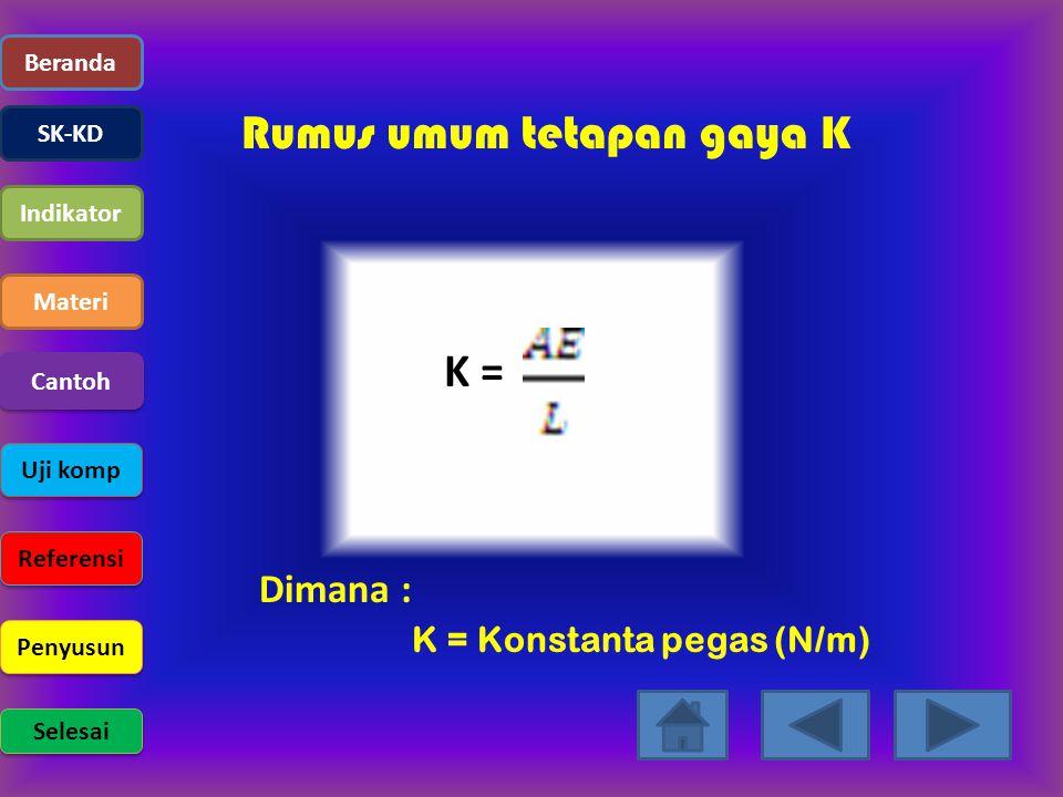 Beranda SK-KD Indikator Materi Uji komp Referensi Penyusun Selesai Cantoh Rumus umum tetapan gaya K Dimana : K = Konstanta pegas (N/m) K =