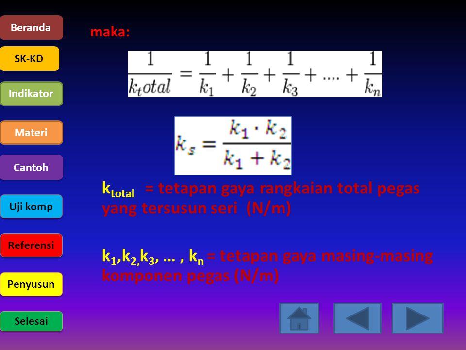 Beranda SK-KD Indikator Materi Uji komp Referensi Penyusun Selesai Cantoh maka: k total = tetapan gaya rangkaian total pegas yang tersusun seri (N/m)