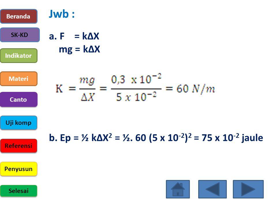 Beranda SK-KD Indikator Materi Uji komp Referensi Penyusun Selesai Canto a. F = k∆X mg = k∆X Jwb : b. Ep = ½ k∆X 2 = ½. 60 (5 x 10 -2 ) 2 = 75 x 10 -2