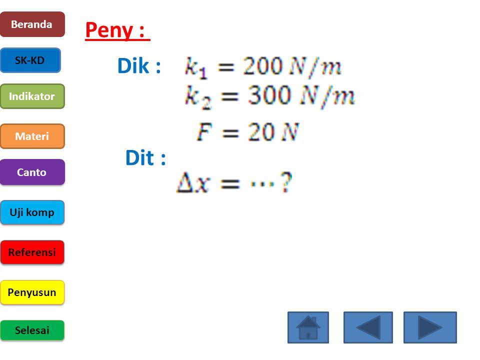 Beranda SK-KD Indikator Materi Uji komp Referensi Penyusun Selesai Canto Peny : Dik : Dit :