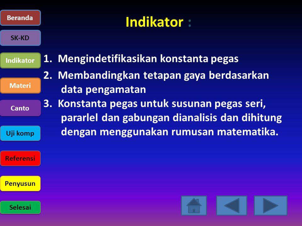Beranda SK-KD Indikator Materi Uji komp Referensi Penyusun Selesai Canto 1. Mengindetifikasikan konstanta pegas 2. Membandingkan tetapan gaya berdasar