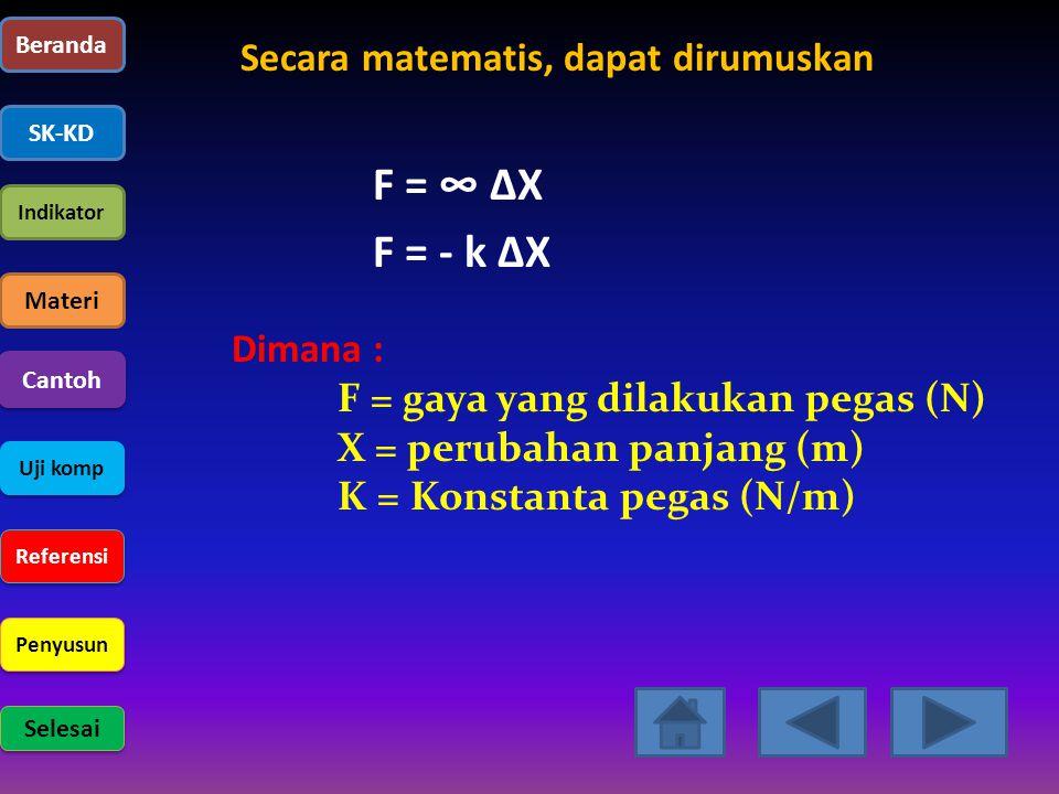 Beranda SK-KD Indikator Materi Uji komp Referensi Penyusun Selesai Cantoh Dimana : F = gaya yang dilakukan pegas (N) X = perubahan panjang (m) K = Kon