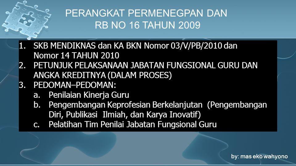 1.SKB MENDIKNAS dan KA BKN Nomor 03/V/PB/2010 dan Nomor 14 TAHUN 2010 2.PETUNJUK PELAKSANAAN JABATAN FUNGSIONAL GURU DAN ANGKA KREDITNYA (DALAM PROSES