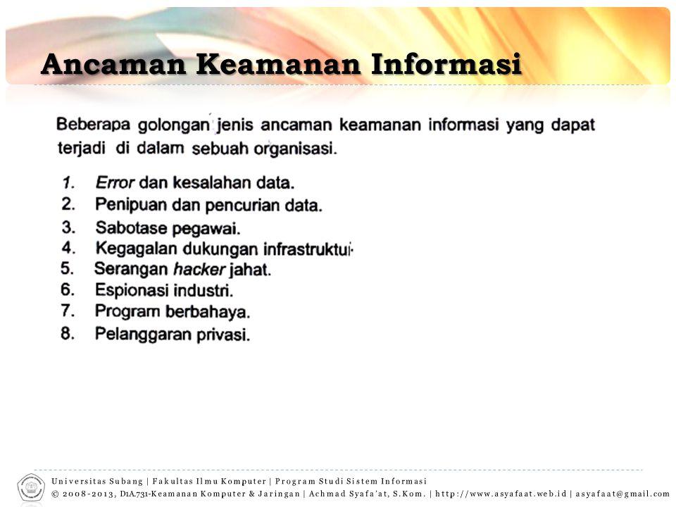 Ancaman Keamanan Informasi