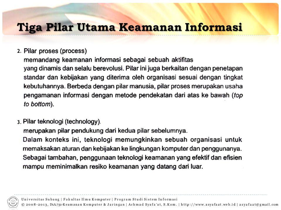 Tiga Pilar Utama Keamanan Informasi 2. 3.