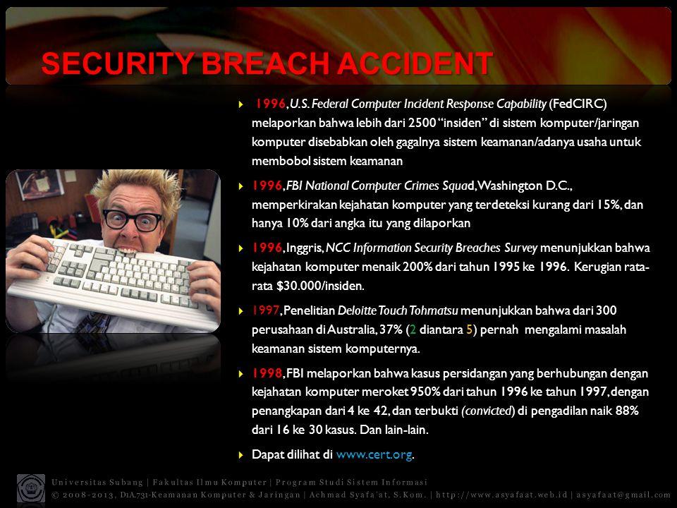 """SECURITY BREACH ACCIDENT  1996, U.S. Federal Computer Incident Response Capability (FedCIRC) melaporkan bahwa lebih dari 2500 """"insiden"""" di sistem kom"""