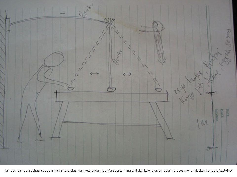 Tampak gambar ilustrasi sebagai hasil interpretasi dari keterangan Ibu Marsudi tentang alat dan kelengkapan dalam proses menghaluskan kertas DALUANG