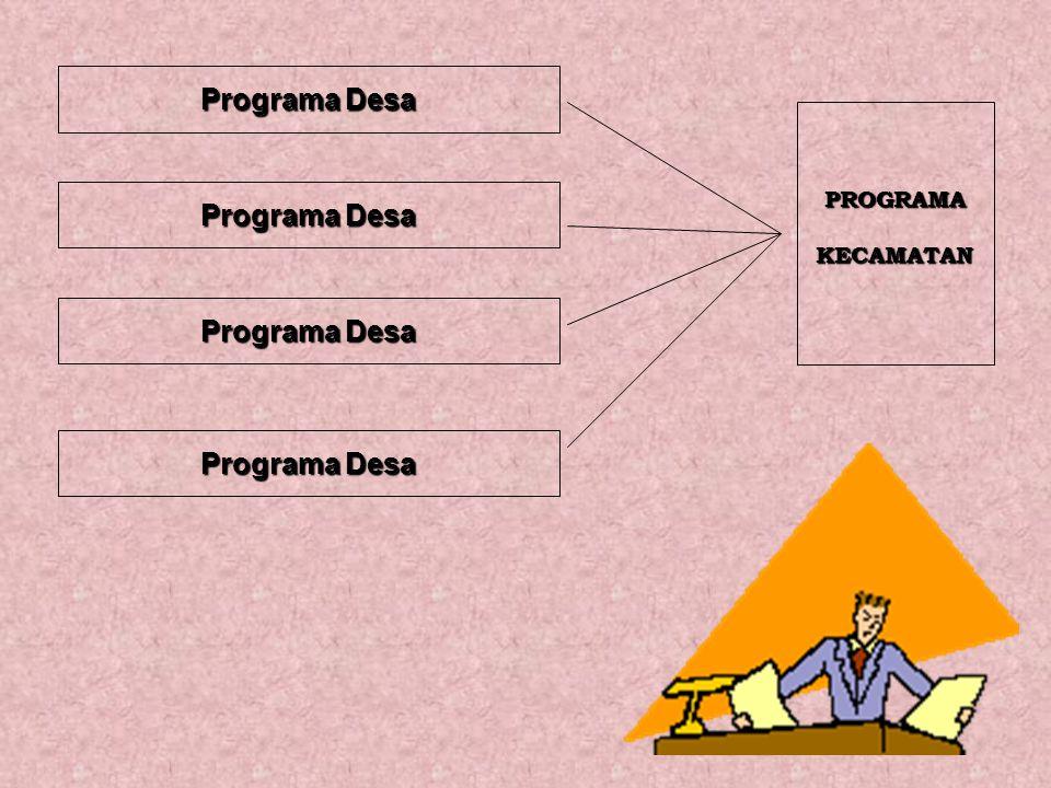 Programa Desa PROGRAMAKECAMATAN