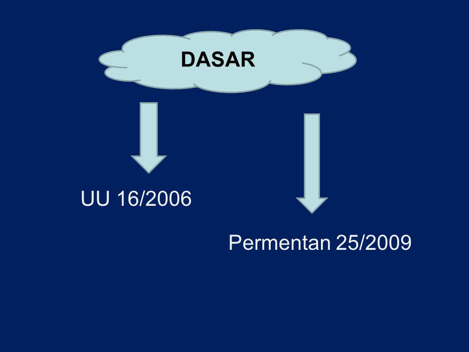 Permentan 25/2009 DASAR UU 16/2006