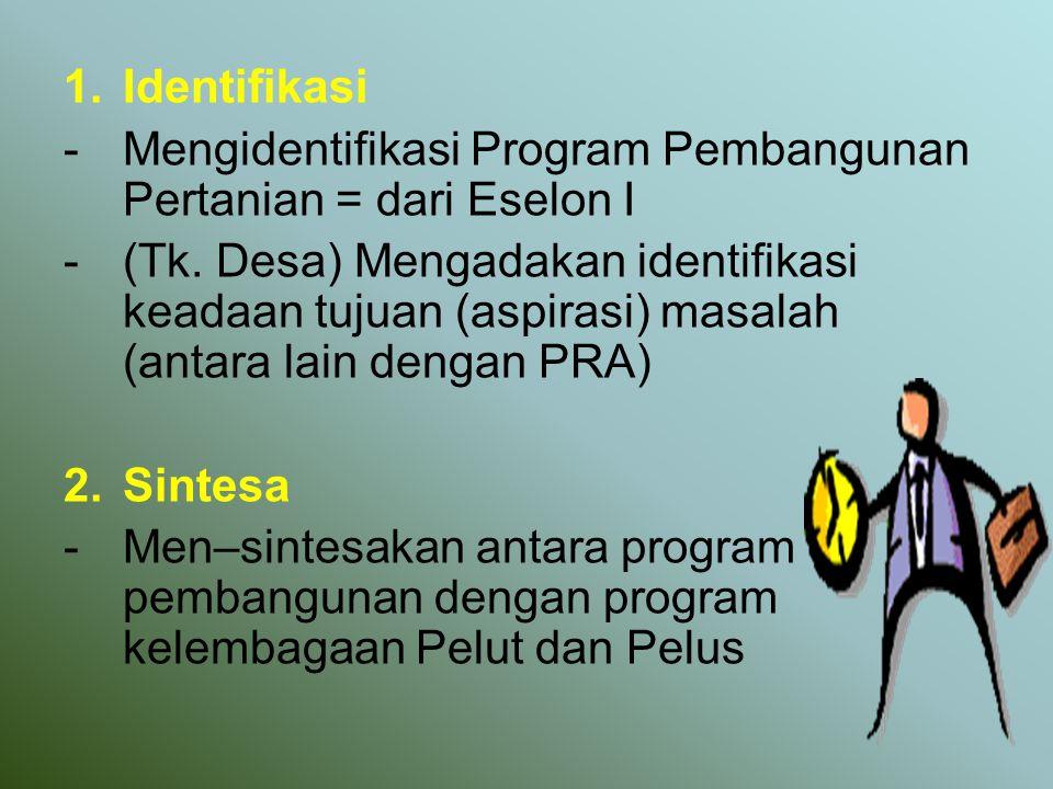 1.Identifikasi -Mengidentifikasi Program Pembangunan Pertanian = dari Eselon I -(Tk. Desa) Mengadakan identifikasi keadaan tujuan (aspirasi) masalah (