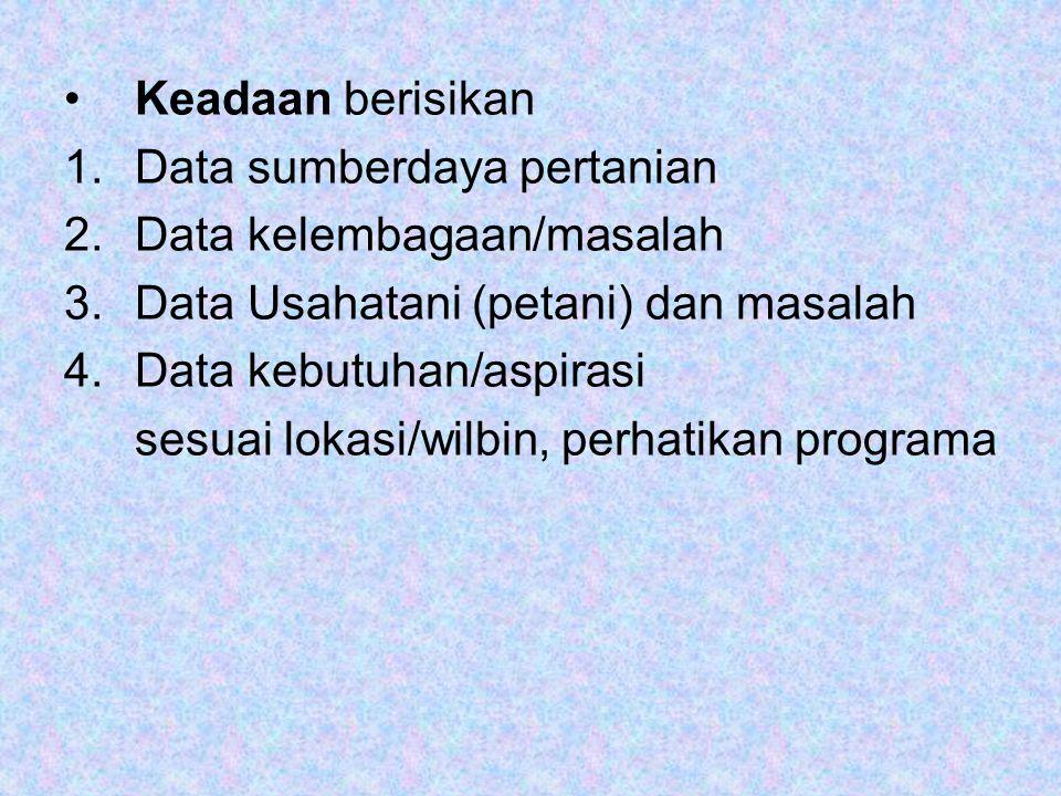 •Keadaan berisikan 1.Data sumberdaya pertanian 2.Data kelembagaan/masalah 3.Data Usahatani (petani) dan masalah 4.Data kebutuhan/aspirasi sesuai lokas