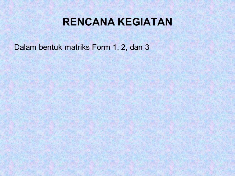 RENCANA KEGIATAN Dalam bentuk matriks Form 1, 2, dan 3