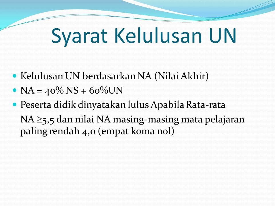 Syarat Kelulusan UN  Kelulusan UN berdasarkan NA (Nilai Akhir)  NA = 40% NS + 60%UN  Peserta didik dinyatakan lulus Apabila Rata-rata NA  5,5 dan nilai NA masing-masing mata pelajaran paling rendah 4,0 (empat koma nol)