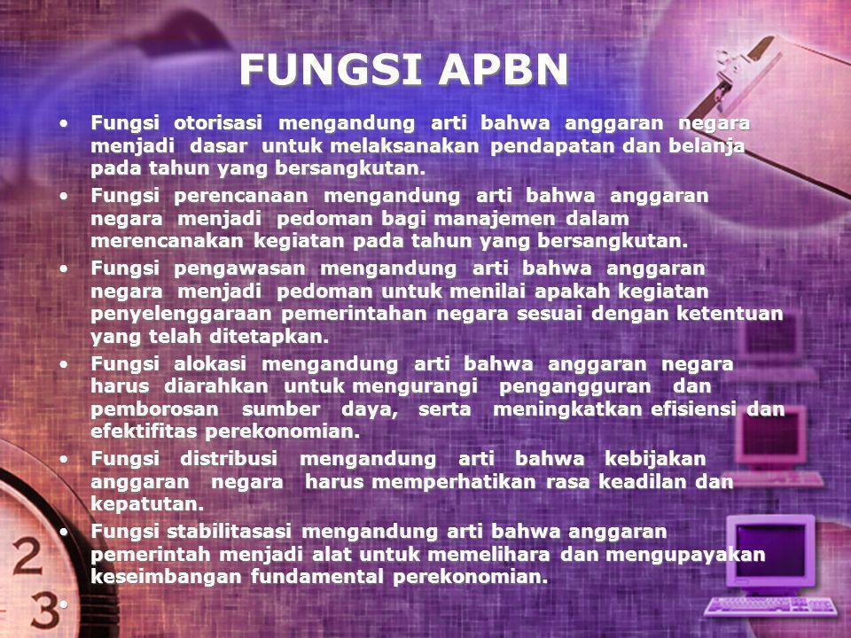 FUNGSI APBN •Fungsi otorisasi mengandung arti bahwa anggaran negara menjadi dasar untuk melaksanakan pendapatan dan belanja pada tahun yang bersangkut