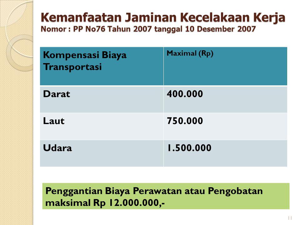 Kemanfaatan Jaminan Kecelakaan Kerja Nomor : PP No76 Tahun 2007 tanggal 10 Desember 2007 Kompensasi Biaya Transportasi Maximal (Rp) Darat400.000 Laut7