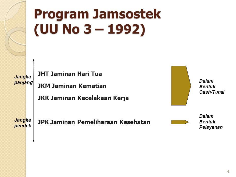 Program Jamsostek (UU No 3 – 1992) 4 JHT Jaminan Hari Tua JKM Jaminan Kematian JKK Jaminan Kecelakaan Kerja JPK Jaminan Pemeliharaan Kesehatan Dalam B