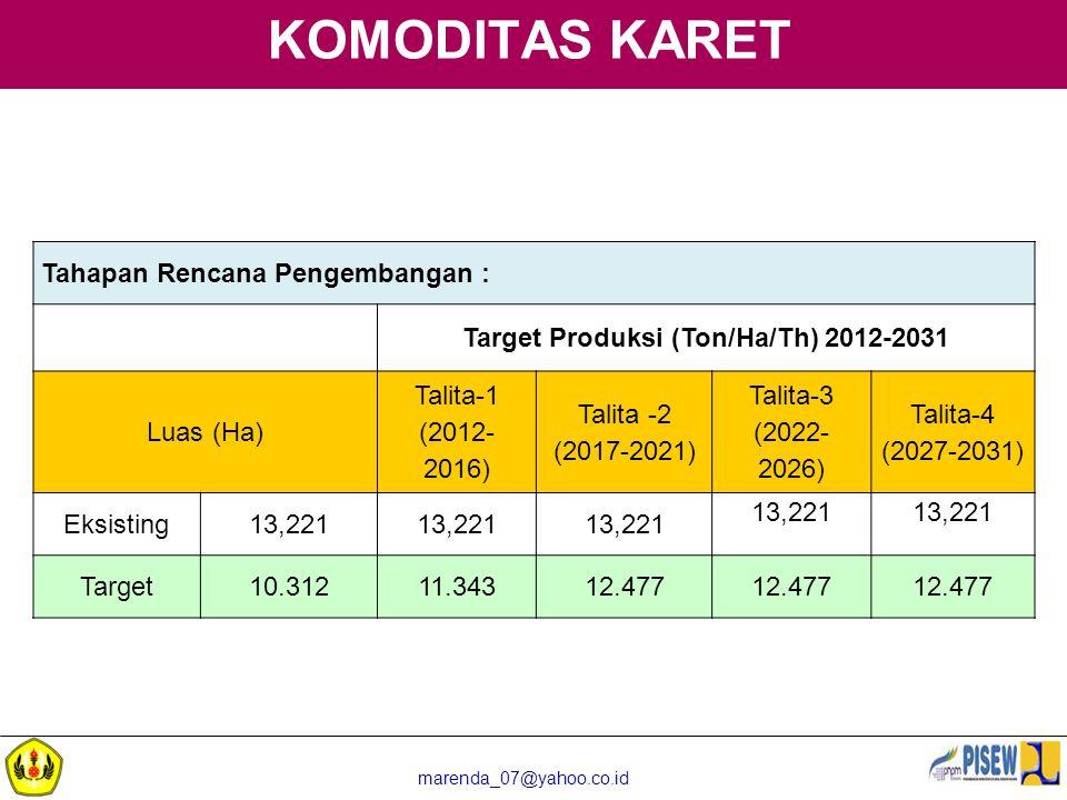 marenda_07@yahoo.co.id KOMODITAS KARET Tahapan Rencana Pengembangan : Target Produksi (Ton/Ha/Th) 2012-2031 Luas (Ha) Talita-1 (2012- 2016) Talita -2
