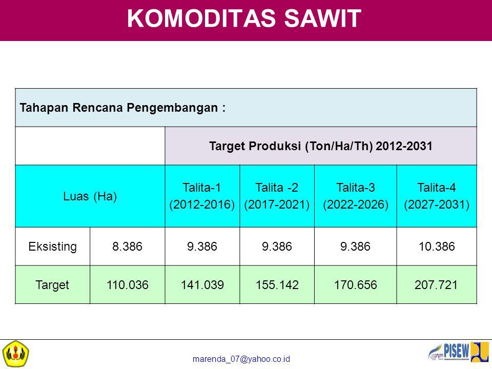 marenda_07@yahoo.co.id KOMODITAS SAWIT Tahapan Rencana Pengembangan : Target Produksi (Ton/Ha/Th) 2012-2031 Luas (Ha) Talita-1 (2012-2016) Talita -2 (