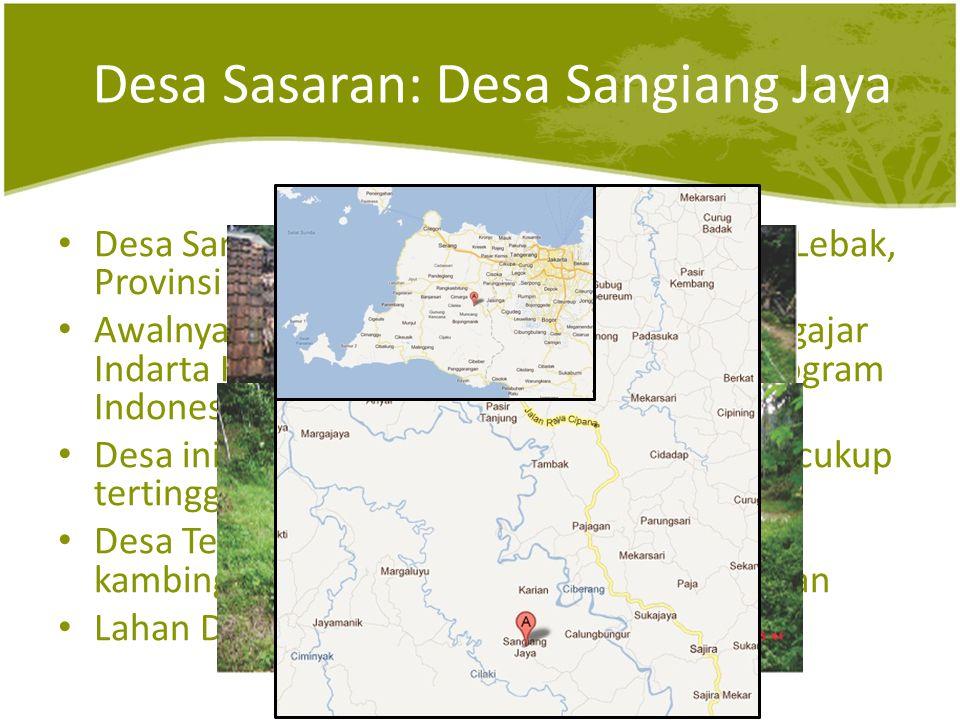 Desa Sasaran: Desa Sangiang Jaya • Desa Sangiang Jaya berlokasi di Kabupaten Lebak, Provinsi Banten.