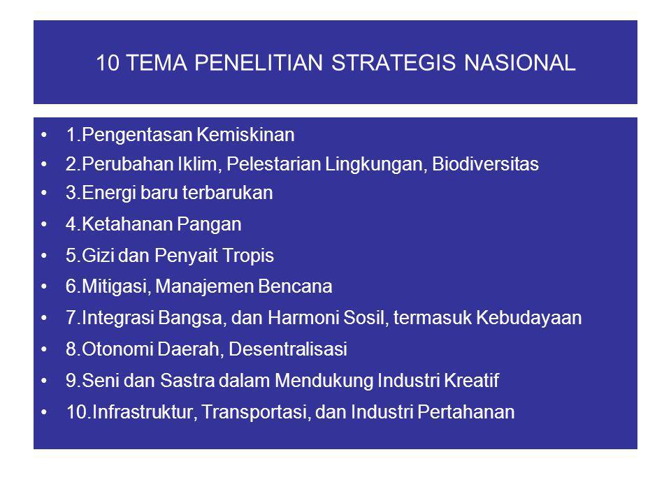 10 TEMA PENELITIAN STRATEGIS NASIONAL •1.Pengentasan Kemiskinan •2.Perubahan Iklim, Pelestarian Lingkungan, Biodiversitas •3.Energi baru terbarukan •4