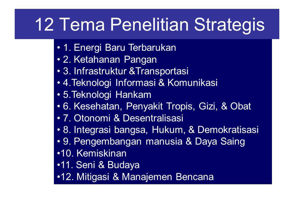 12 Tema Penelitian Strategis • 1. Energi Baru Terbarukan • 2. Ketahanan Pangan • 3. Infrastruktur &Transportasi • 4.Teknologi Informasi & Komunikasi •