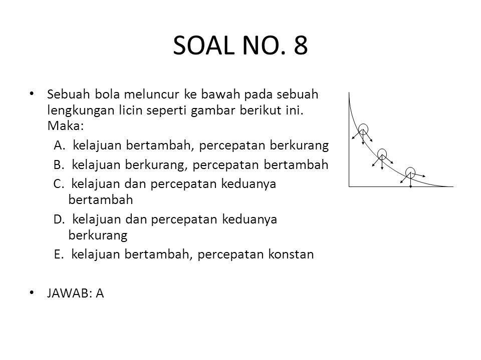 SOAL NO. 8 • Sebuah bola meluncur ke bawah pada sebuah lengkungan licin seperti gambar berikut ini. Maka: A. kelajuan bertambah, percepatan berkurang