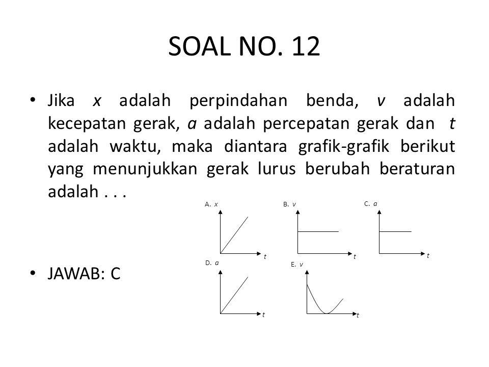 SOAL NO. 12 • Jika x adalah perpindahan benda, v adalah kecepatan gerak, a adalah percepatan gerak dan t adalah waktu, maka diantara grafik-grafik ber