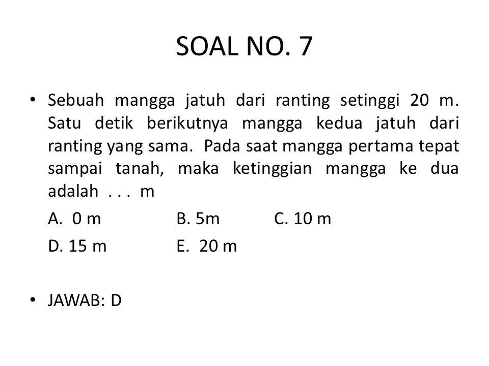 SOAL NO. 7 • Sebuah mangga jatuh dari ranting setinggi 20 m. Satu detik berikutnya mangga kedua jatuh dari ranting yang sama. Pada saat mangga pertama
