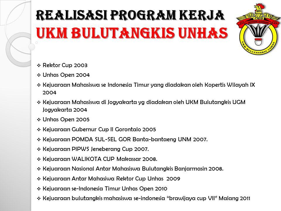  Rektor Cup 2003  Unhas Open 2004  Kejuaraan Mahasiswa se Indonesia Timur yang diadakan oleh Kopertis Wilayah IX 2004  Kejuaraan Mahasiswa di Jogy
