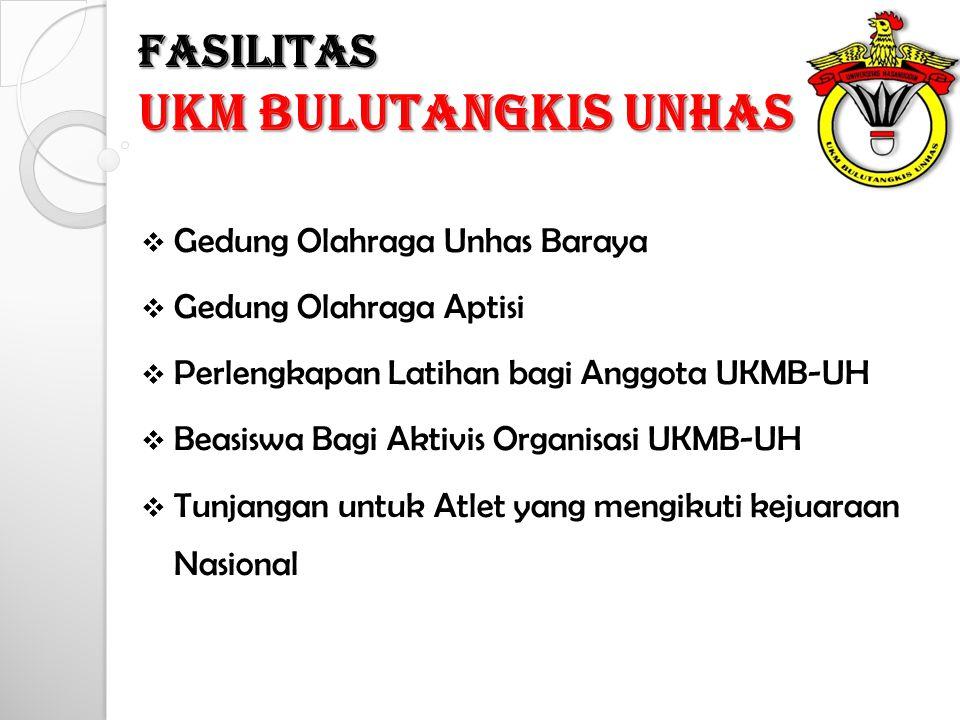  Gedung Olahraga Unhas Baraya  Gedung Olahraga Aptisi  Perlengkapan Latihan bagi Anggota UKMB-UH  Beasiswa Bagi Aktivis Organisasi UKMB-UH  Tunja