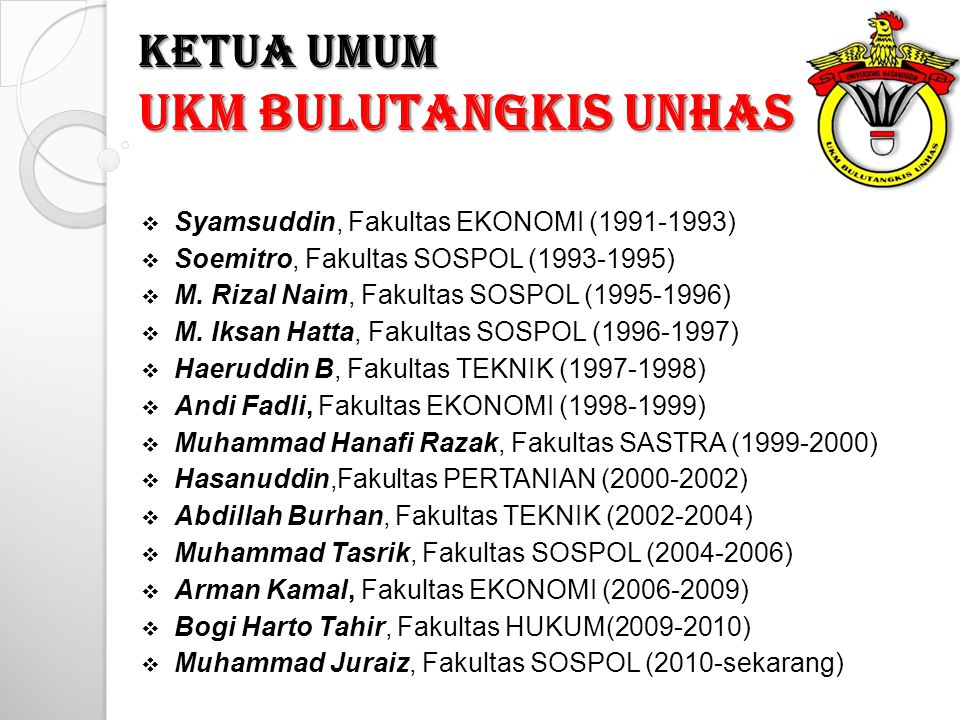  Syamsuddin, Fakultas EKONOMI (1991-1993)  Soemitro, Fakultas SOSPOL (1993-1995)  M. Rizal Naim, Fakultas SOSPOL (1995-1996)  M. Iksan Hatta, Faku