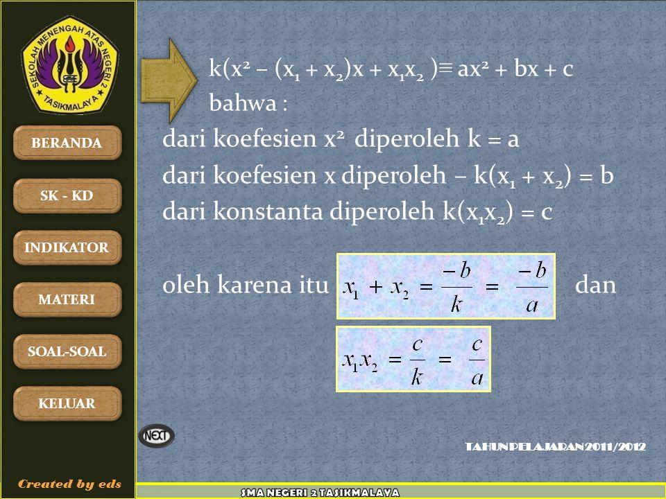 TAHUN PELAJARAN 2011/2012 BERANDA SK - KD INDIKATOR MATERI SOAL-SOAL KELUAR Created by eds k(x 2 – (x 1 + x 2 )x + x 1 x 2 ) ≡ ax 2 + bx + c bahwa : dari koefesien x 2 diperoleh k = a dari koefesien x diperoleh – k(x 1 + x 2 ) = b dari konstanta diperoleh k(x 1 x 2 ) = c oleh karena itu dan