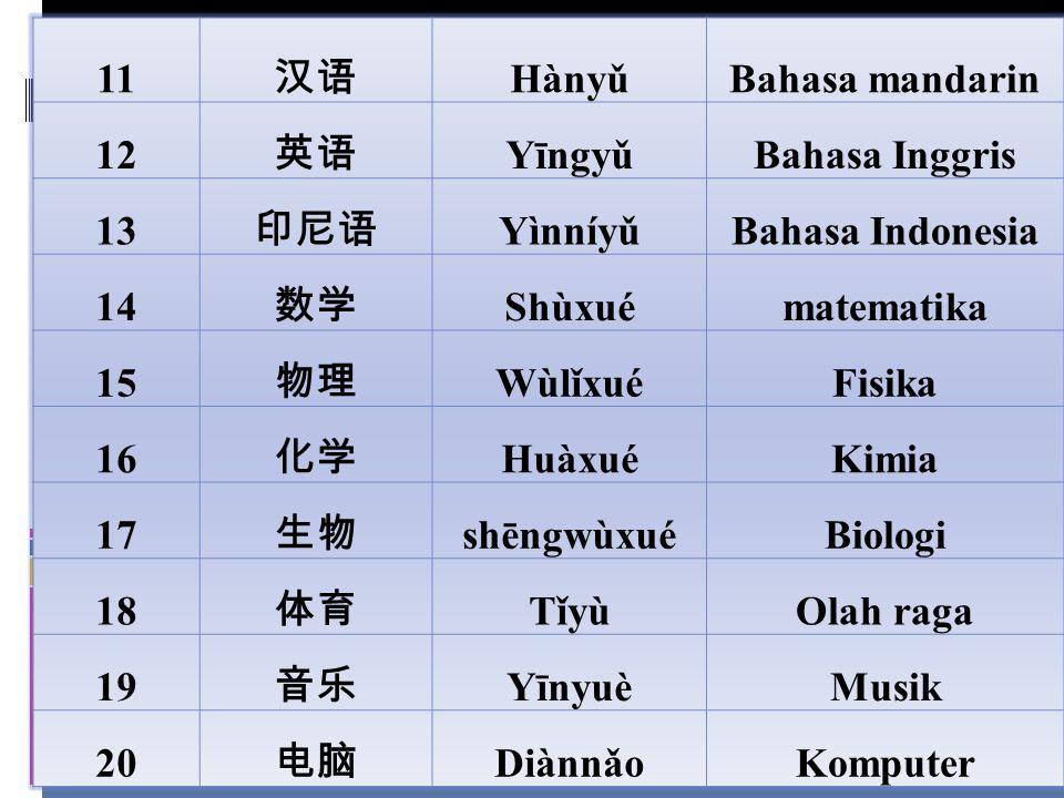 11 汉语 HànyǔBahasa mandarin 12 英语 YīngyǔBahasa Inggris 13 印尼语 YìnníyǔBahasa Indonesia 14 数学 Shùxuématematika 15 物理 WùlǐxuéFisika 16 化学 HuàxuéKimia 17 生
