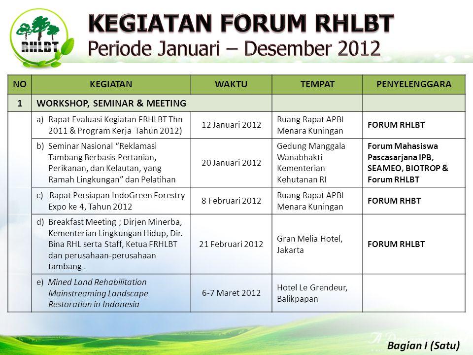 NOKEGIATANWAKTUTEMPATPENYELENGGARA 1WORKSHOP, SEMINAR & MEETING a)Rapat Evaluasi Kegiatan FRHLBT Thn 2011 & Program Kerja Tahun 2012) 12 Januari 2012
