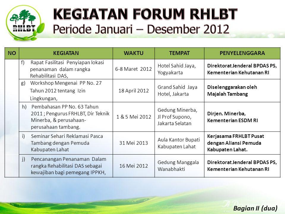 NOKEGIATANWAKTUTEMPATPENYELENGGARA f) Rapat Fasilitasi Penyiapan lokasi penanaman dalam rangka Rehabilitasi DAS, 6-8 Maret 2012 Hotel Sahid Jaya, Yogy