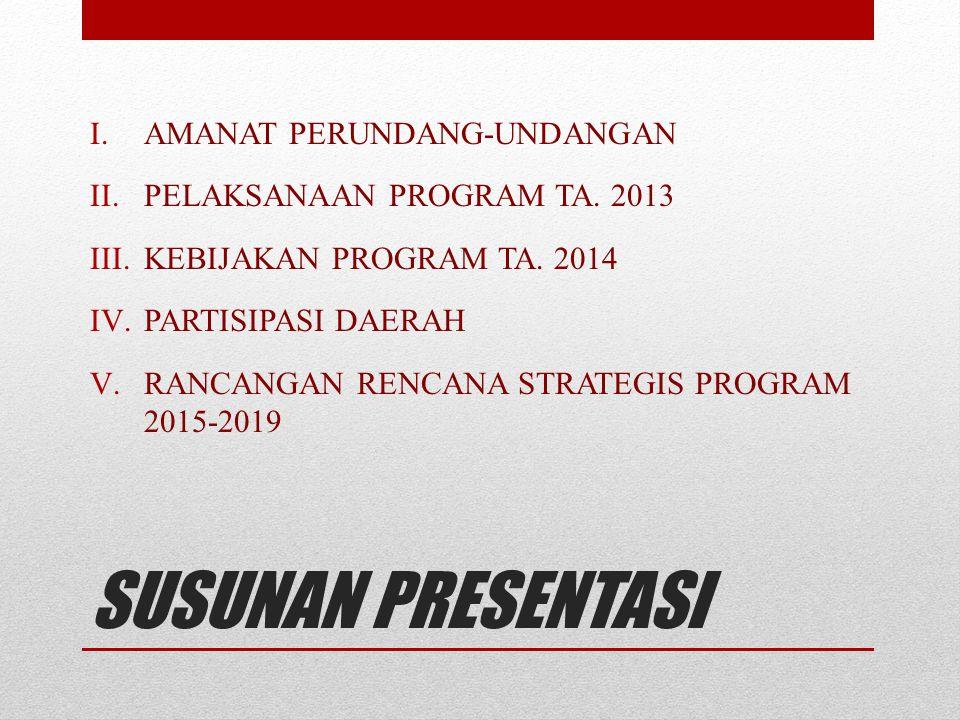 SUSUNAN PRESENTASI I.AMANAT PERUNDANG-UNDANGAN II.PELAKSANAAN PROGRAM TA. 2013 III.KEBIJAKAN PROGRAM TA. 2014 IV.PARTISIPASI DAERAH V.RANCANGAN RENCAN