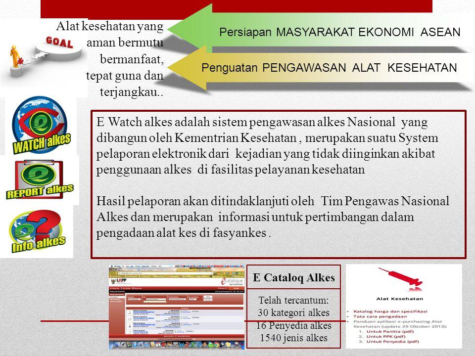 Persiapan MASYARAKAT EKONOMI ASEAN Penguatan PENGAWASAN ALAT KESEHATAN Alat kesehatan yang aman bermutu bermanfaat, tepat guna dan terjangkau.. E Cata