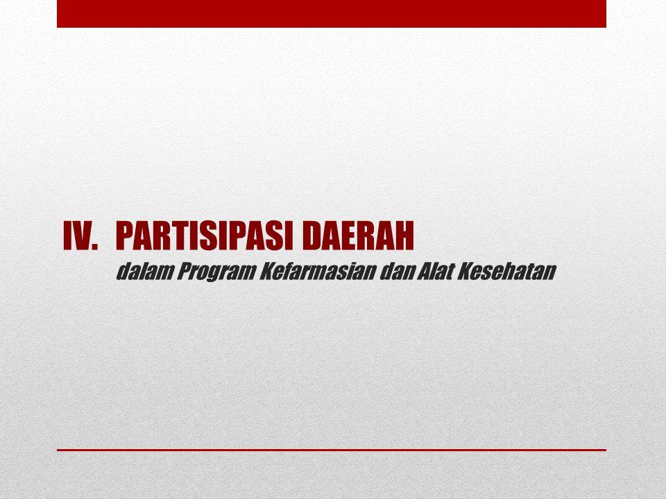 IV.PARTISIPASI DAERAH dalam Program Kefarmasian dan Alat Kesehatan