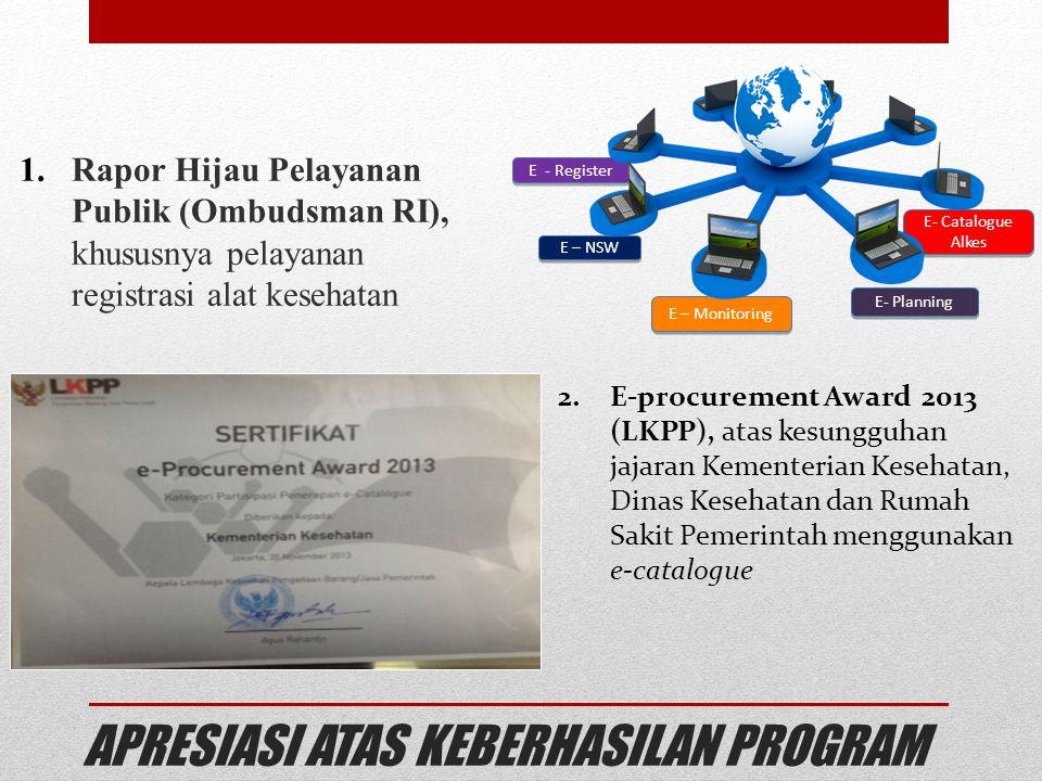 APRESIASI ATAS KEBERHASILAN PROGRAM 1.Rapor Hijau Pelayanan Publik (Ombudsman RI), khususnya pelayanan registrasi alat kesehatan 2.E-procurement Award