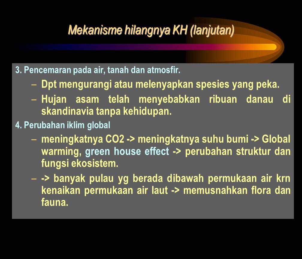 Mekanisme hilangnya KH (lanjutan) 3. Pencemaran pada air, tanah dan atmosfir. – Dpt mengurangi atau melenyapkan spesies yang peka. – Hujan asam telah